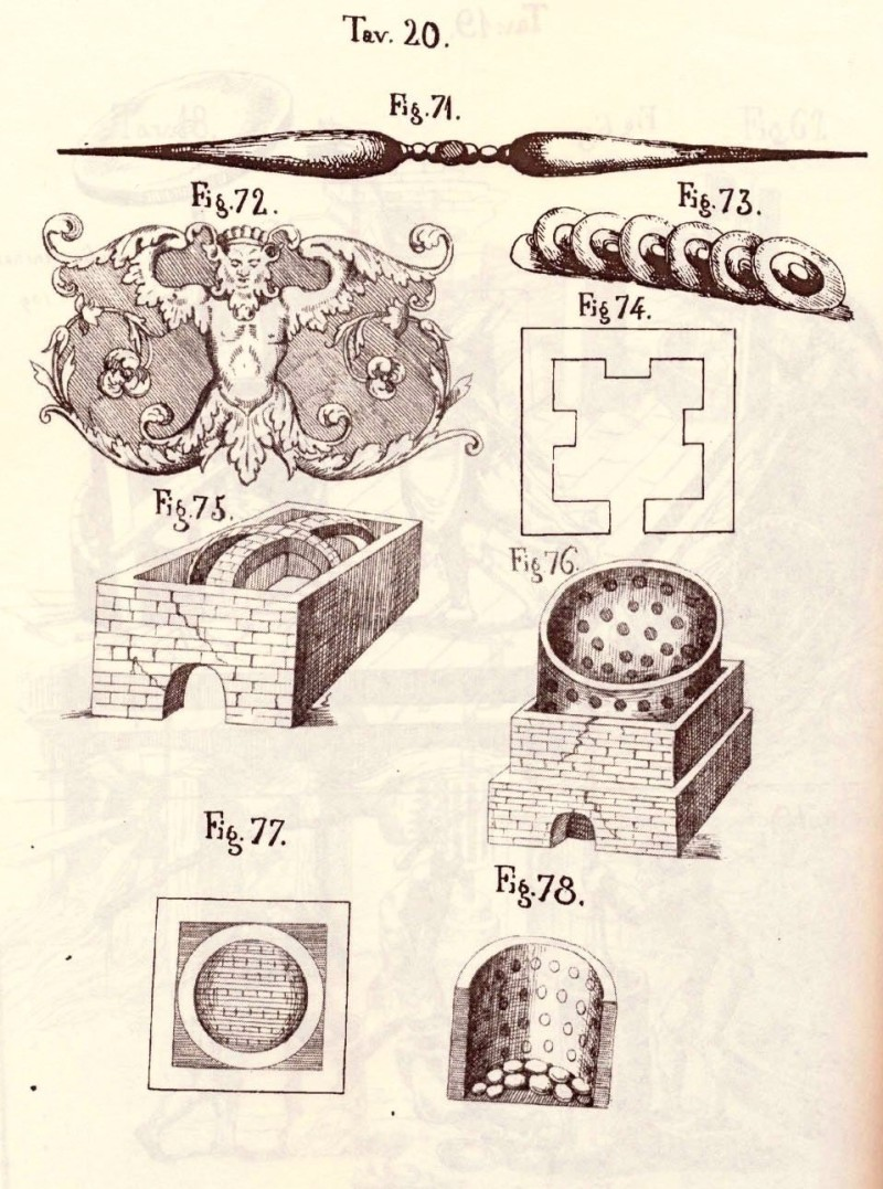 Illustration of lustering technology